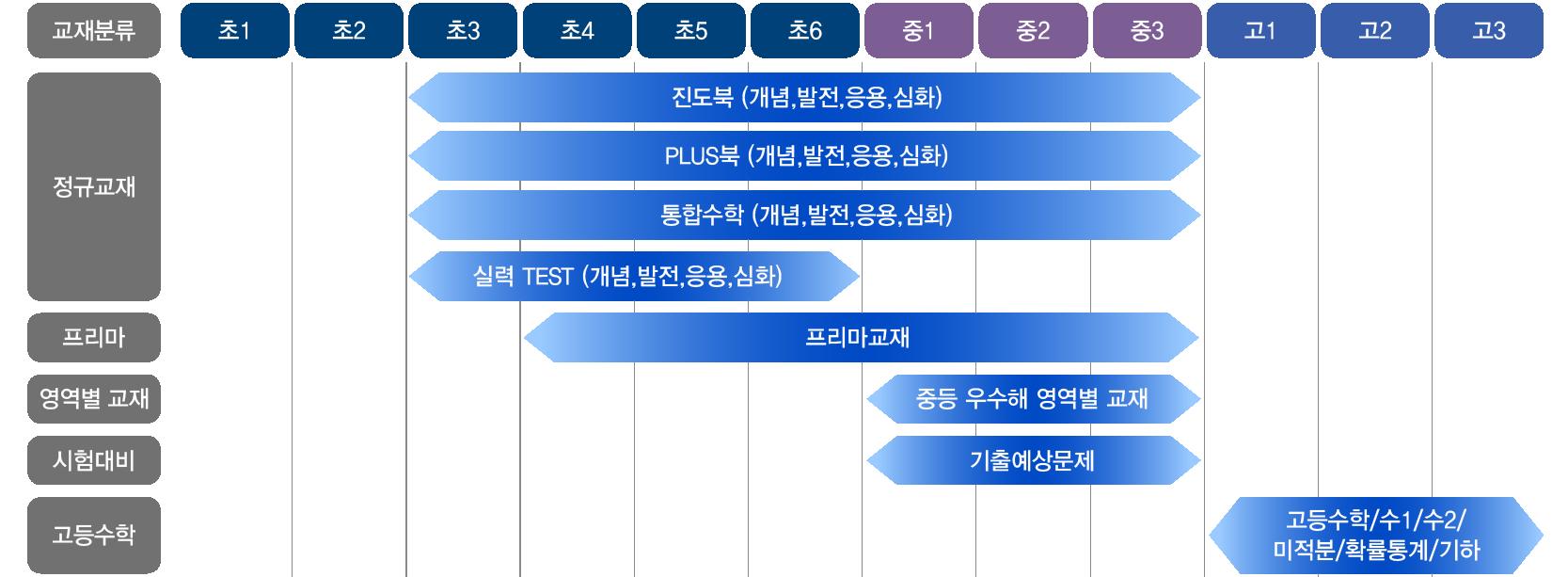 NS_M_Lineup_03